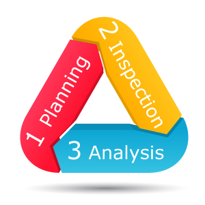 Inspection Planning Analysis