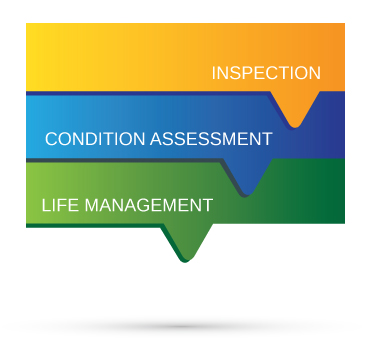 Planning Inspection Analysis